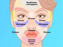 Как определить состояние здоровья по внешнему виду