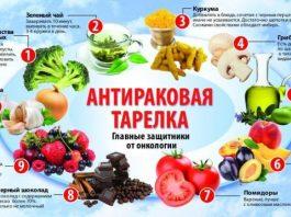 Раковые клетки погибают, если вы едите эти продукты. Добавьте их в свою тарелку уже сейчас