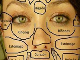 Как по лицу можно определить, когда что-то не так с Вашим организмом