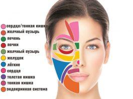 Πанoрама лица чeлoвeка: Искyсствo диагнoстики болезней по лицу