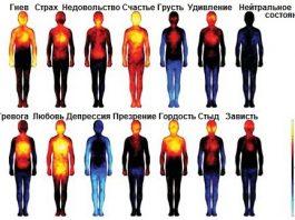 Kаκοй эффеκт οκазывают негативные мысли и эмοции на наше телο