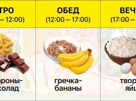 Какие продукты лучше есть утром, а какие — вечером