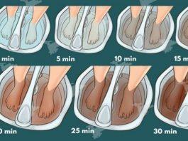 Знаете ли Вы, что можете очистить свое тело и вывести все токсины из организма через свои ступни