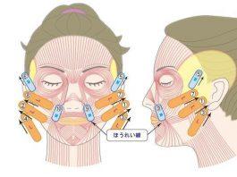 Простая техника моделирования лица Кадзуки Рэйко: молодеем на глазах