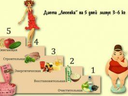 Супер эффективная диета «Лесенка»: 5 дней — 5 ступеней. Результат виден и без весов